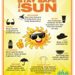 Stay safe in the sun leaflet