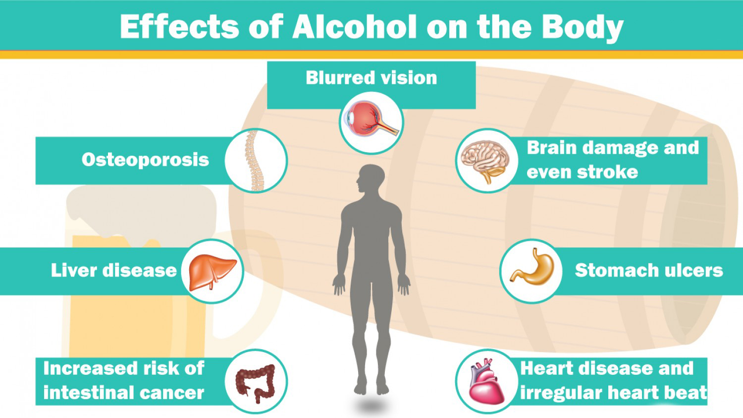 Alcohol and Your Health – Public Health Gibraltar