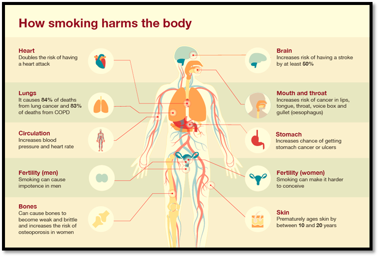 No Smoking Day, 14th March 2018 | Gibraltar Health Promotion Department